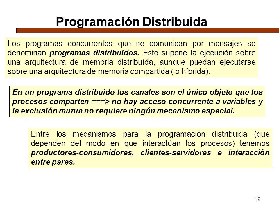 19 Programación Distribuida Los programas concurrentes que se comunican por mensajes se denominan programas distribuidos. Esto supone la ejecución sob