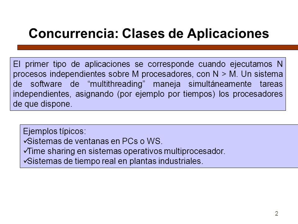 2 Concurrencia: Clases de Aplicaciones El primer tipo de aplicaciones se corresponde cuando ejecutamos N procesos independientes sobre M procesadores, con N > M.