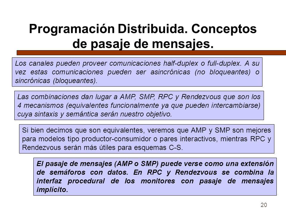 20 Programación Distribuida. Conceptos de pasaje de mensajes. Los canales pueden proveer comunicaciones half-duplex o full-duplex. A su vez estas comu