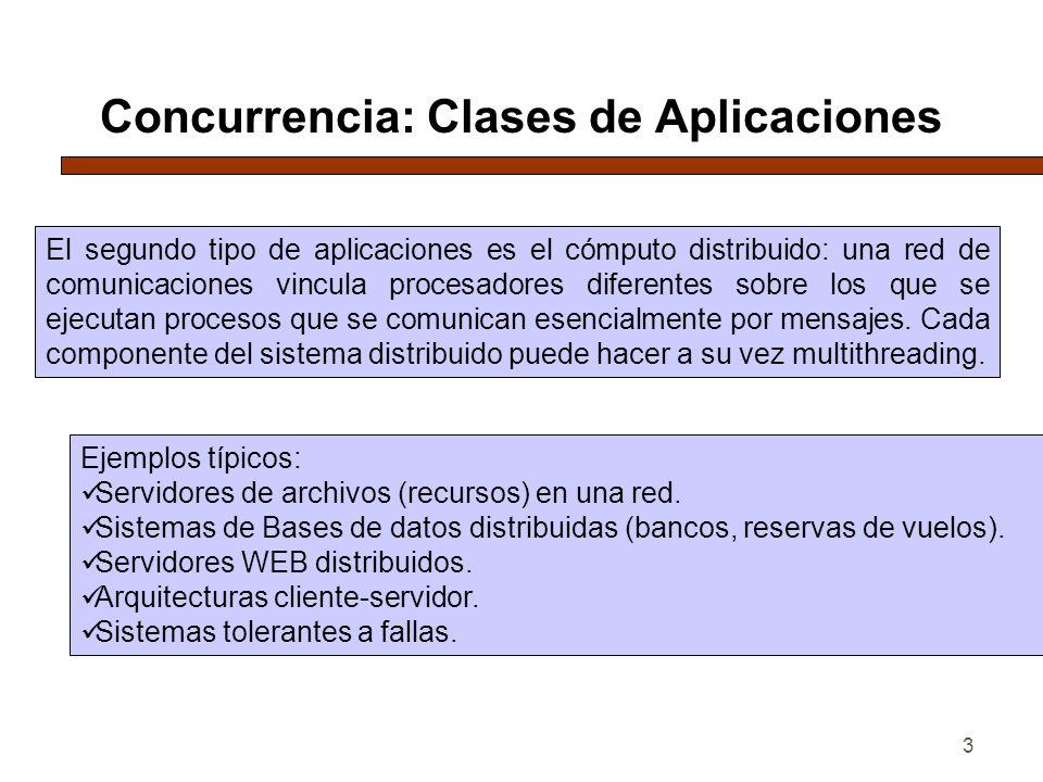 3 Concurrencia: Clases de Aplicaciones El segundo tipo de aplicaciones es el cómputo distribuido: una red de comunicaciones vincula procesadores diferentes sobre los que se ejecutan procesos que se comunican esencialmente por mensajes.
