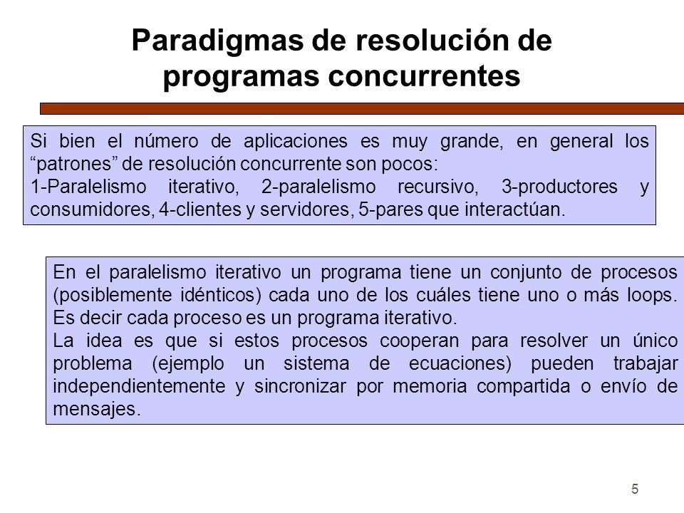 5 Paradigmas de resolución de programas concurrentes Si bien el número de aplicaciones es muy grande, en general los patrones de resolución concurrente son pocos: 1-Paralelismo iterativo, 2-paralelismo recursivo, 3-productores y consumidores, 4-clientes y servidores, 5-pares que interactúan.