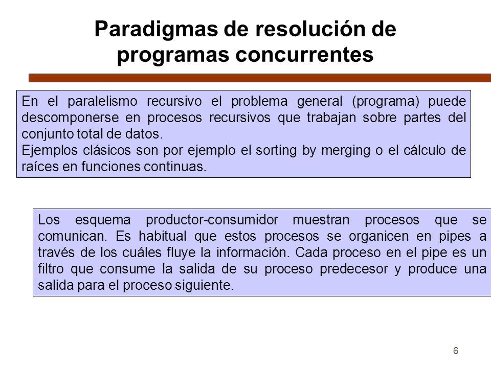 6 Paradigmas de resolución de programas concurrentes En el paralelismo recursivo el problema general (programa) puede descomponerse en procesos recursivos que trabajan sobre partes del conjunto total de datos.