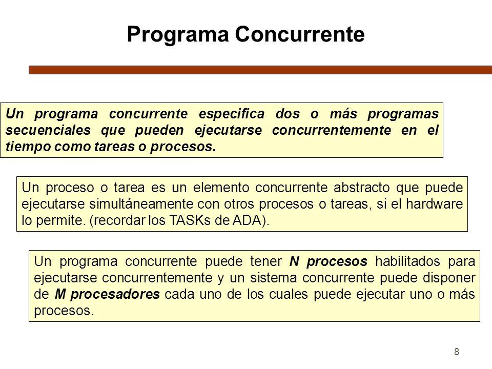 8 Programa Concurrente Un programa concurrente especifica dos o más programas secuenciales que pueden ejecutarse concurrentemente en el tiempo como tareas o procesos.