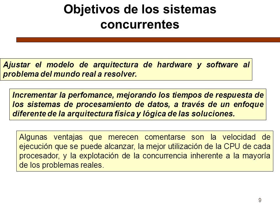 9 Objetivos de los sistemas concurrentes Ajustar el modelo de arquitectura de hardware y software al problema del mundo real a resolver. Incrementar l