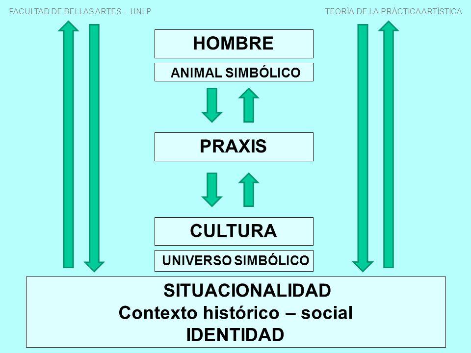 HOMBRE CULTURA ANIMAL SIMBÓLICO UNIVERSO SIMBÓLICO PRAXIS SITUACIONALIDAD Contexto histórico – social IDENTIDAD FACULTAD DE BELLAS ARTES – UNLP TEORÍA DE LA PRÁCTICA ARTÍSTICA