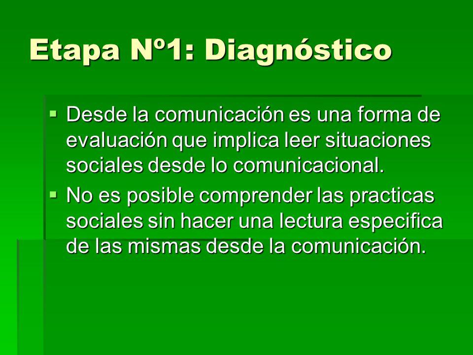 Etapa Nº1: Diagnóstico Desde la comunicación es una forma de evaluación que implica leer situaciones sociales desde lo comunicacional. Desde la comuni