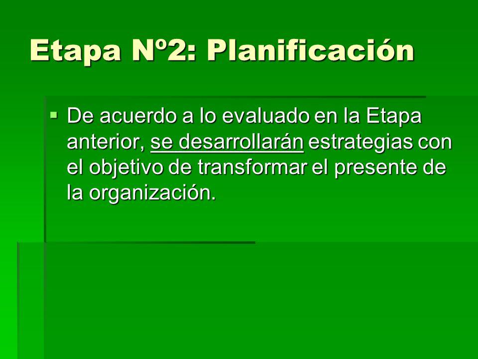 Etapa Nº2: Planificación De acuerdo a lo evaluado en la Etapa anterior, se desarrollarán estrategias con el objetivo de transformar el presente de la