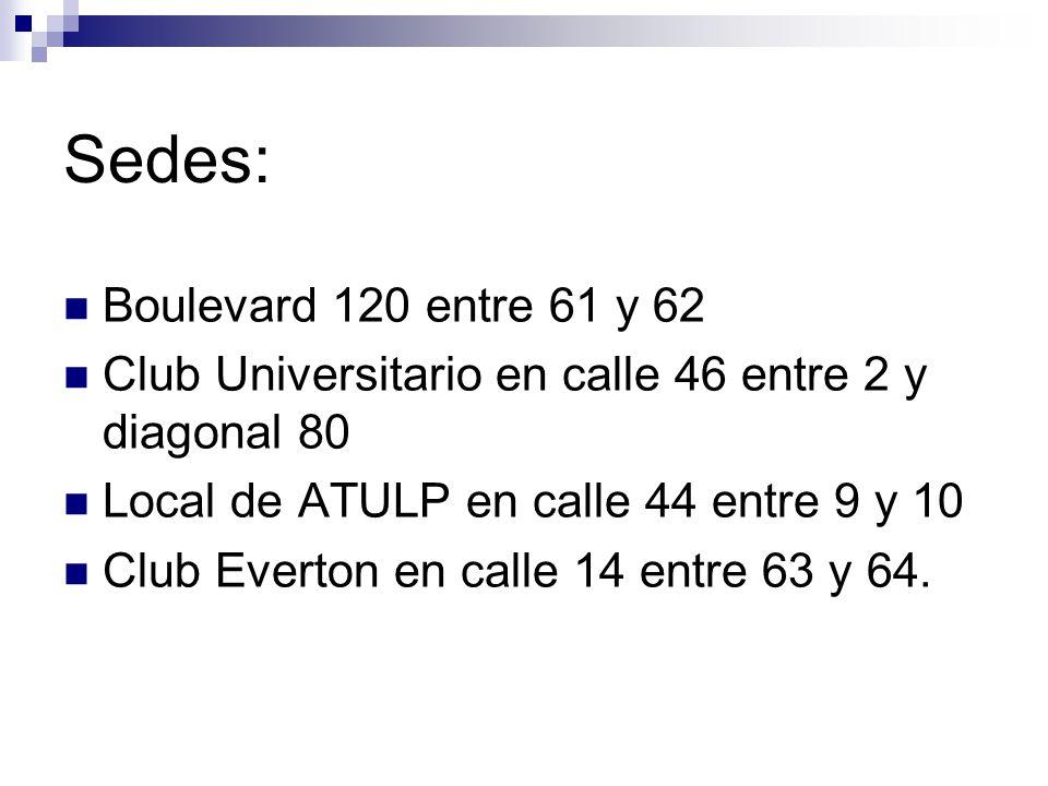 Sedes: Boulevard 120 entre 61 y 62 Club Universitario en calle 46 entre 2 y diagonal 80 Local de ATULP en calle 44 entre 9 y 10 Club Everton en calle 14 entre 63 y 64.