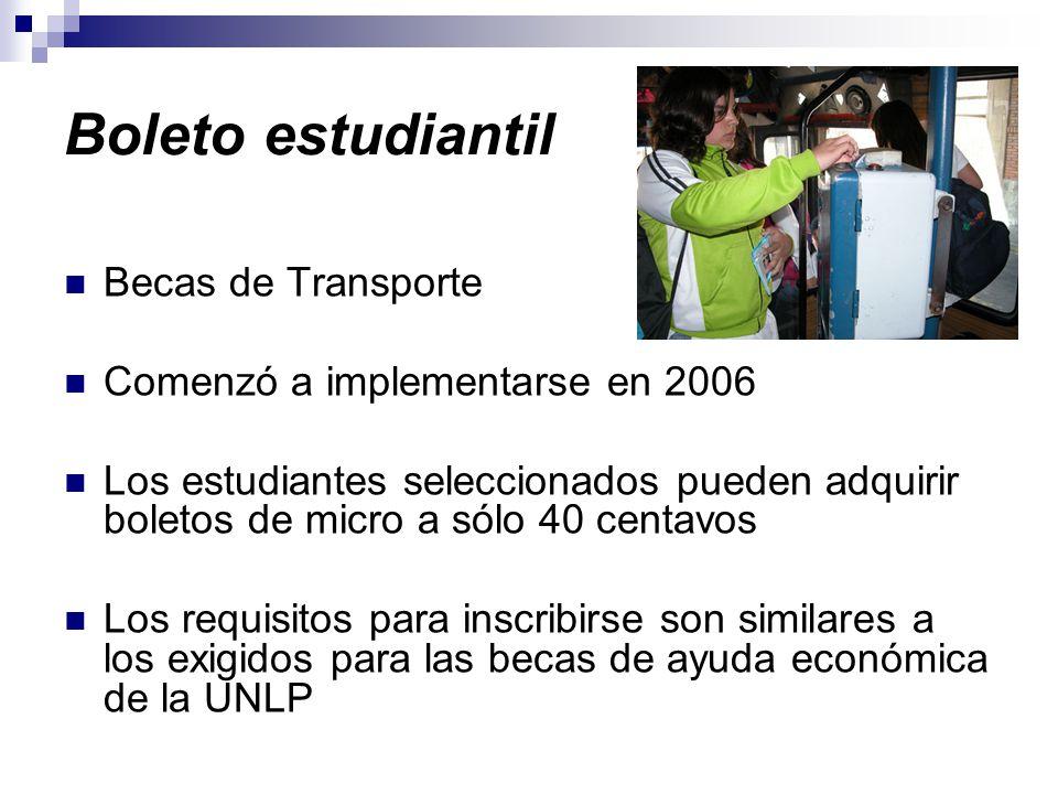 Boleto estudiantil Becas de Transporte Comenzó a implementarse en 2006 Los estudiantes seleccionados pueden adquirir boletos de micro a sólo 40 centavos Los requisitos para inscribirse son similares a los exigidos para las becas de ayuda económica de la UNLP