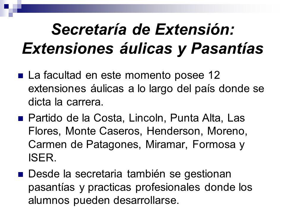 Secretaría de Extensión: Extensiones áulicas y Pasantías La facultad en este momento posee 12 extensiones áulicas a lo largo del país donde se dicta la carrera.