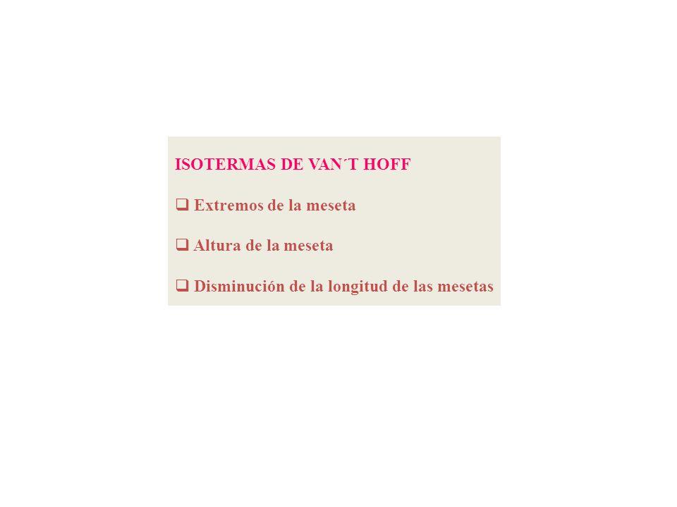 ISOTERMAS DE VAN´T HOFF Extremos de la meseta Altura de la meseta Disminución de la longitud de las mesetas