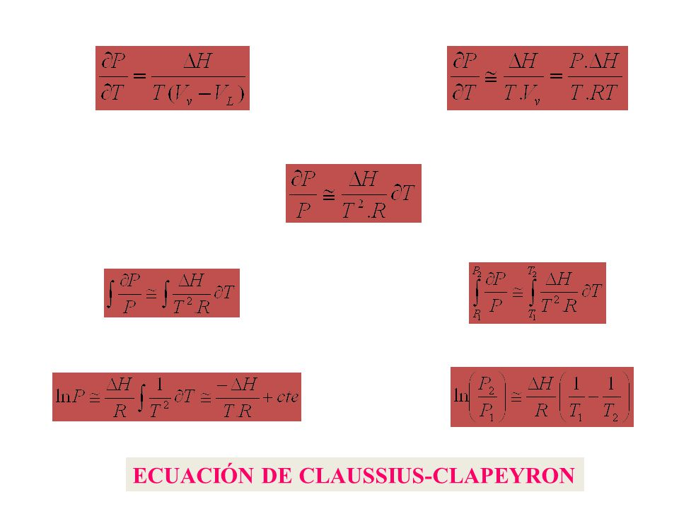 ECUACIÓN DE CLAUSSIUS-CLAPEYRON