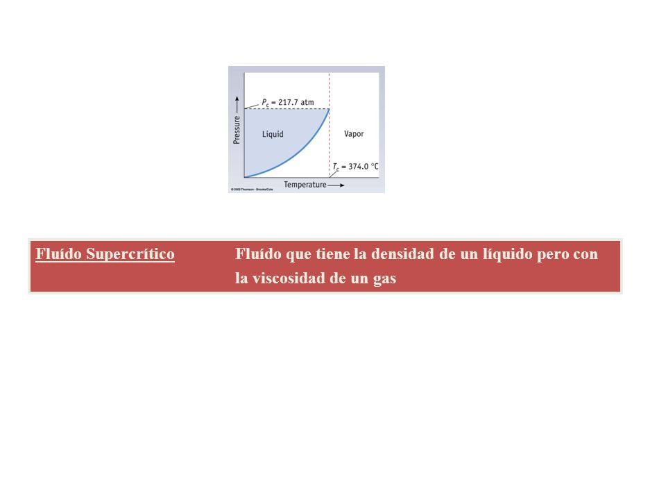 Fluído SupercríticoFluído que tiene la densidad de un líquido pero con la viscosidad de un gas
