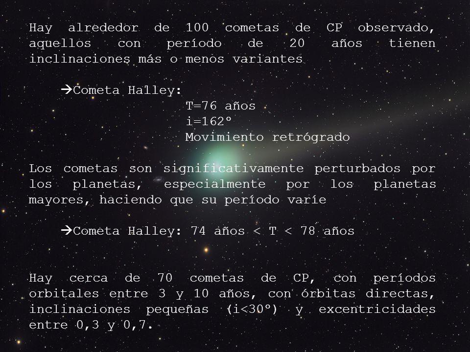 Hay alrededor de 100 cometas de CP observado, aquellos con período de 20 años tienen inclinaciones más o menos variantes Cometa Halley: T=76 años i=162º Movimiento retrógrado Los cometas son significativamente perturbados por los planetas, especialmente por los planetas mayores, haciendo que su período varíe Cometa Halley: 74 años < T < 78 años Hay cerca de 70 cometas de CP, con períodos orbitales entre 3 y 10 años, con órbitas directas, inclinaciones pequeñas (i<30º) y excentricidades entre 0,3 y 0,7.