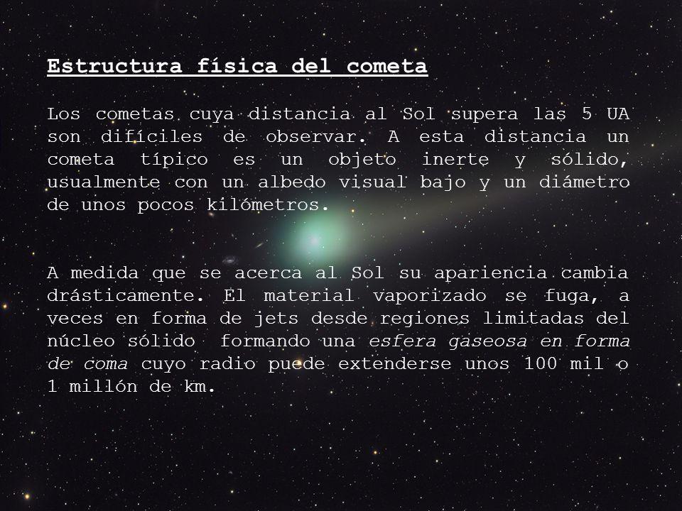 Estructura física del cometa Los cometas cuya distancia al Sol supera las 5 UA son difíciles de observar.