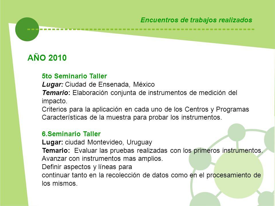 Encuentros de trabajos realizados AÑO 2010 5to Seminario Taller Lugar: Ciudad de Ensenada, México Temario: Elaboración conjunta de instrumentos de medición del impacto.