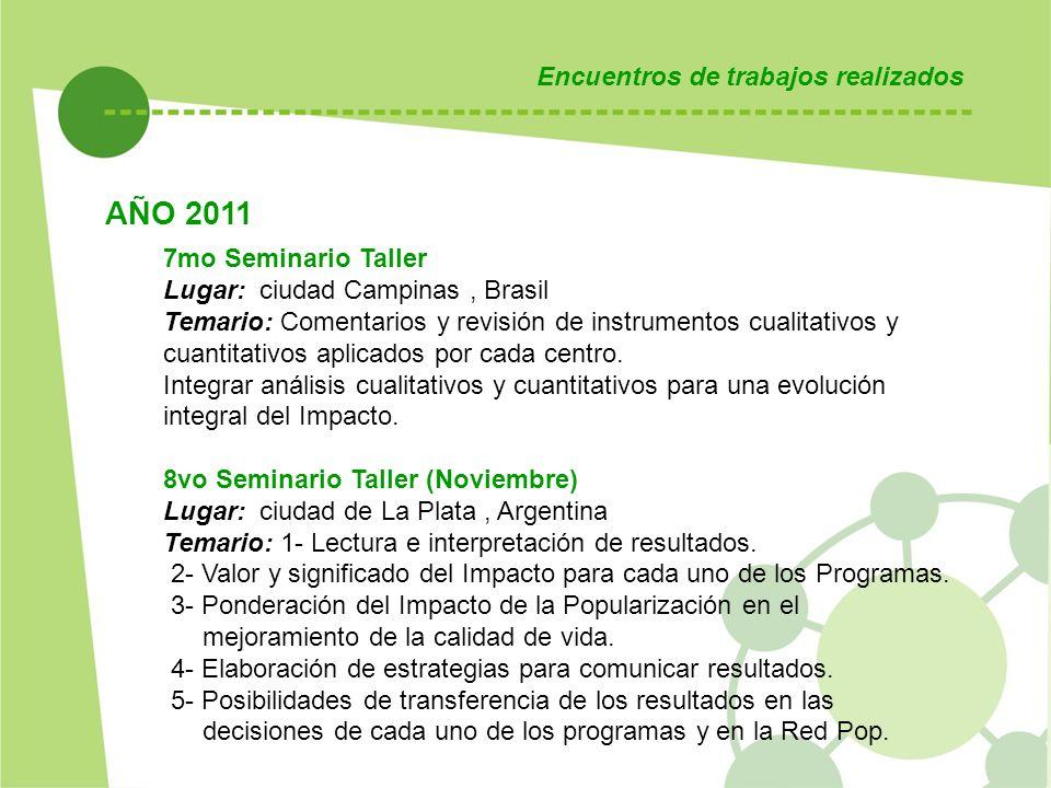 Encuentros de trabajos realizados AÑO 2011 7mo Seminario Taller Lugar: ciudad Campinas, Brasil Temario: Comentarios y revisión de instrumentos cualitativos y cuantitativos aplicados por cada centro.