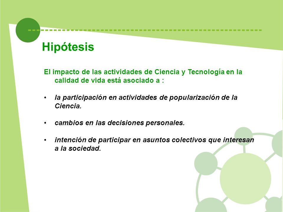 Hipótesis El impacto de las actividades de Ciencia y Tecnología en la calidad de vida está asociado a : la participación en actividades de popularización de la Ciencia.