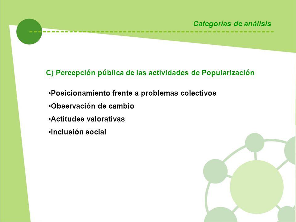Categorías de análisis C) Percepción pública de las actividades de Popularización Posicionamiento frente a problemas colectivos Observación de cambio Actitudes valorativas Inclusión social