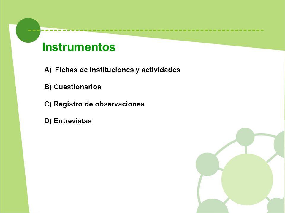 Instrumentos A)Fichas de Instituciones y actividades B) Cuestionarios C) Registro de observaciones D) Entrevistas