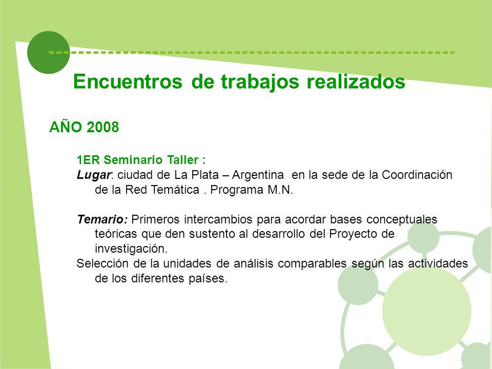 Encuentros de trabajos realizados 1ER Seminario Taller : Lugar: ciudad de La Plata – Argentina en la sede de la Coordinación de la Red Temática. Progr