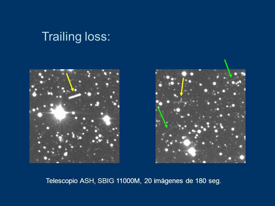 Trailing loss: Telescopio ASH, SBIG 11000M, 20 imágenes de 180 seg.