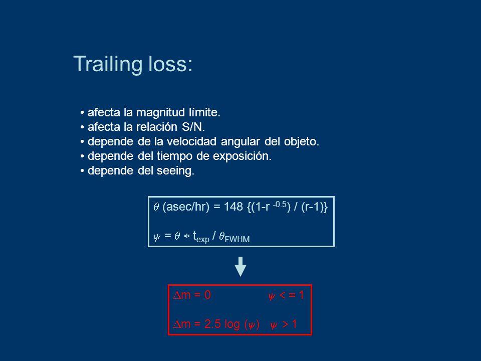 Trailing loss: afecta la magnitud límite. afecta la relación S/N.