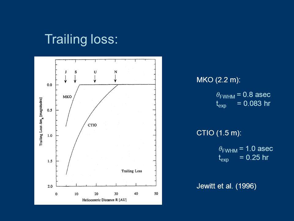 Trailing loss: MKO (2.2 m): CTIO (1.5 m): Jewitt et al.