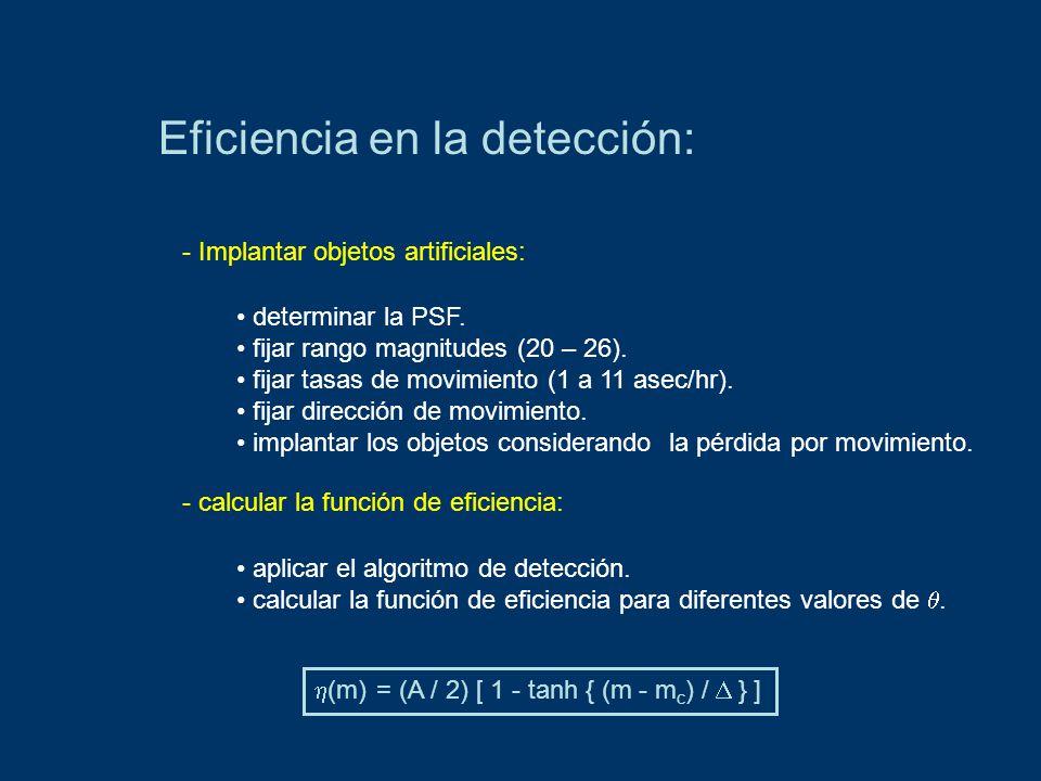 Eficiencia en la detección: determinar la PSF. fijar rango magnitudes (20 – 26).