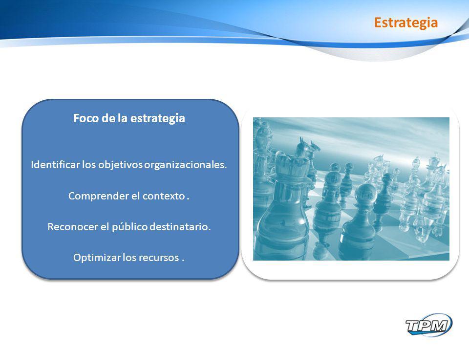 Foco de la estrategia Identificar los objetivos organizacionales.