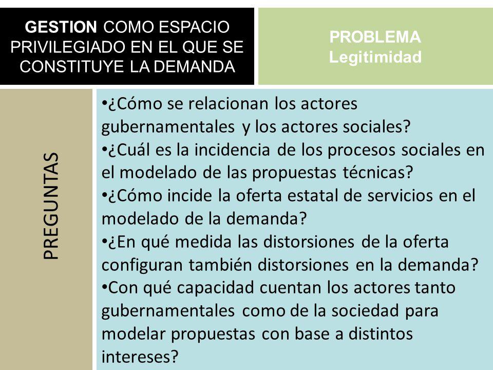 ¿Cómo se relacionan los actores gubernamentales y los actores sociales? ¿Cuál es la incidencia de los procesos sociales en el modelado de las propuest