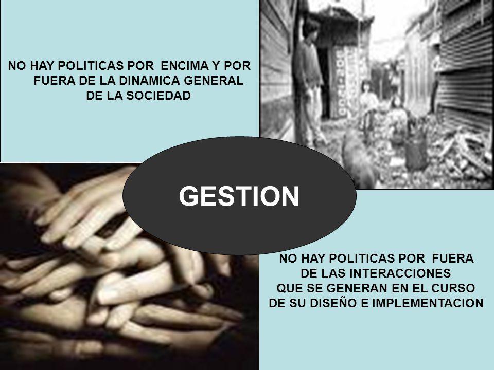 NO HAY POLITICAS POR ENCIMA Y POR FUERA DE LA DINAMICA GENERAL DE LA SOCIEDAD NO HAY POLITICAS POR FUERA DE LAS INTERACCIONES QUE SE GENERAN EN EL CUR