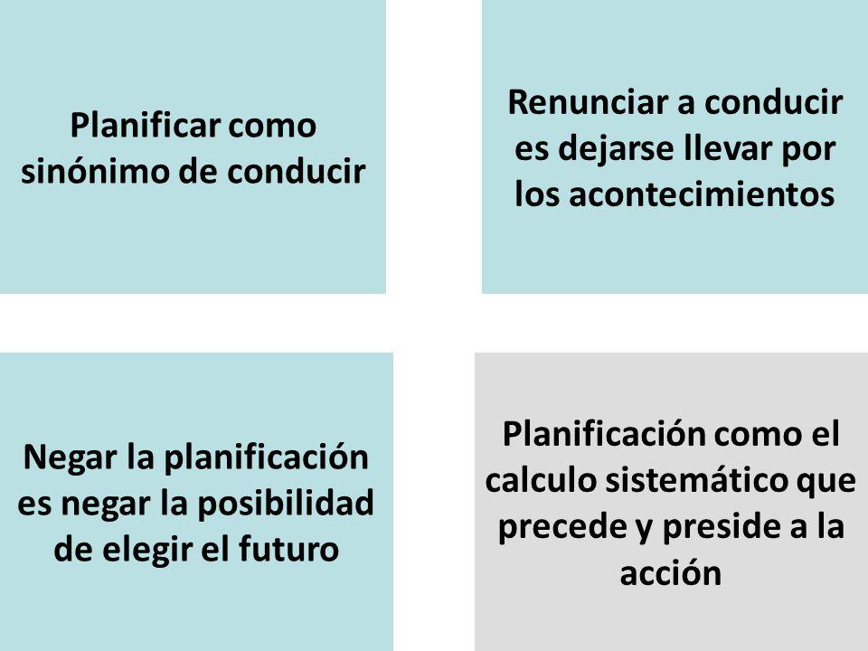 Necesitamos argumentar porqué es necesaria la planificación Planificar como sinónimo de conducir Negar la planificación es negar la posibilidad de ele