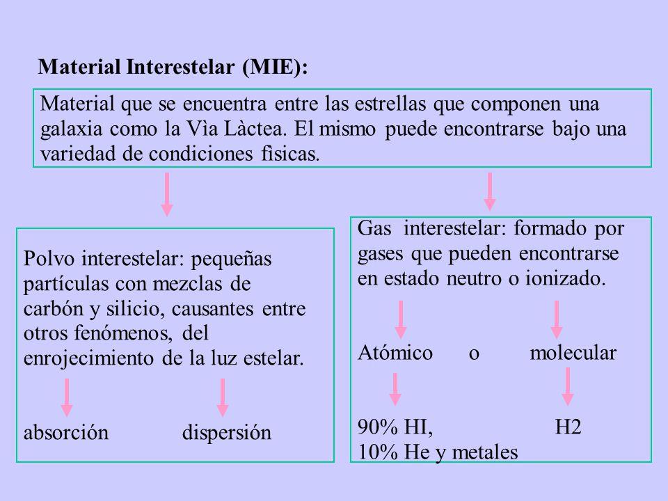 Material Interestelar (MIE): Material que se encuentra entre las estrellas que componen una galaxia como la Vìa Làctea.