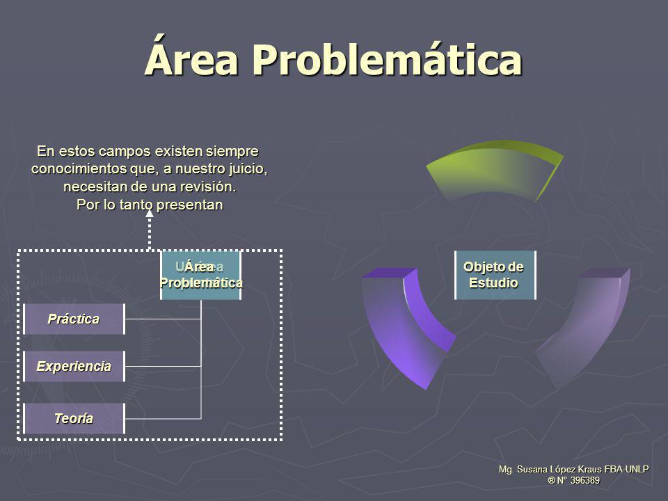 TeoríaAnclada Tecno-estructura Técnica y Tecnología