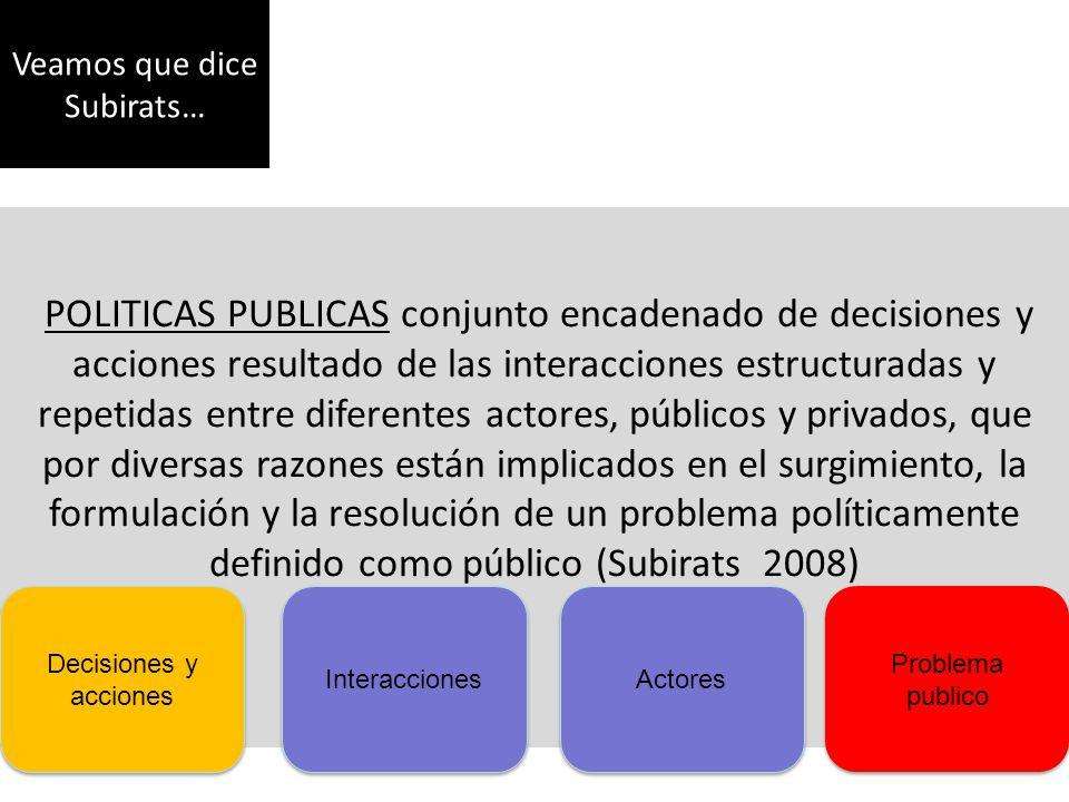 POLITICAS PUBLICAS conjunto encadenado de decisiones y acciones resultado de las interacciones estructuradas y repetidas entre diferentes actores, púb