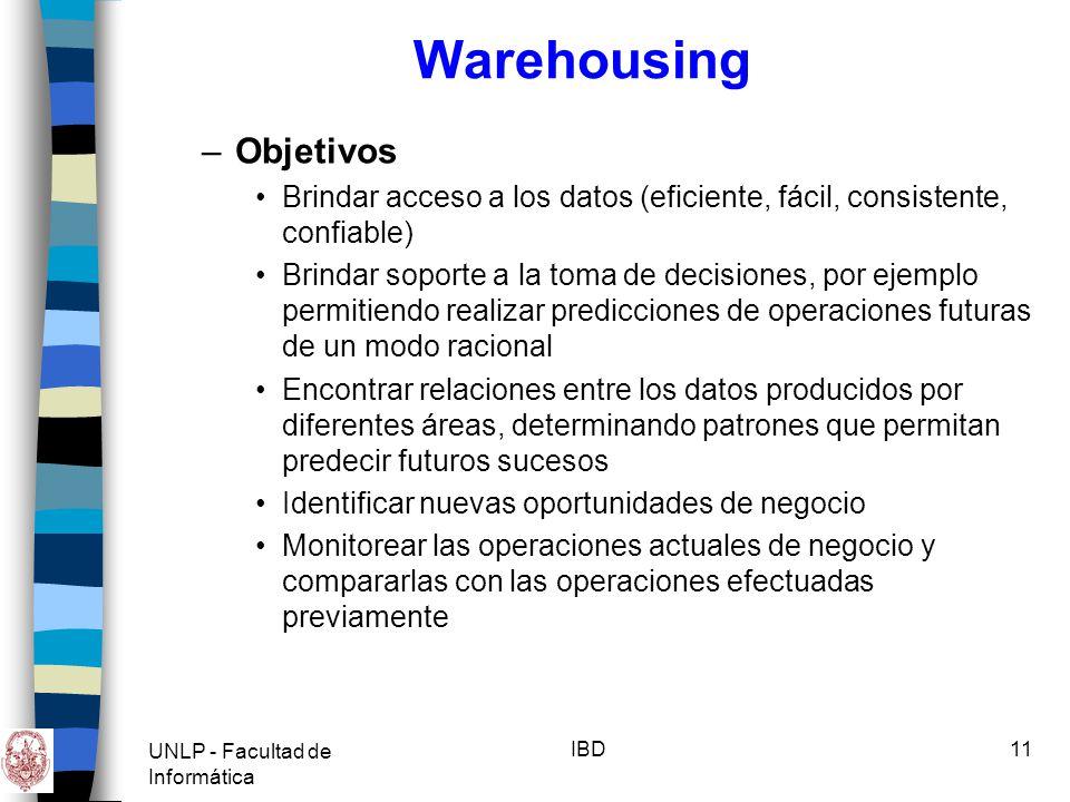 UNLP - Facultad de Informática IBD12 Warehousing Aumento de la productividad Posibilidad de separar y combinar los datos por medio de toda posible medida en el negocio.