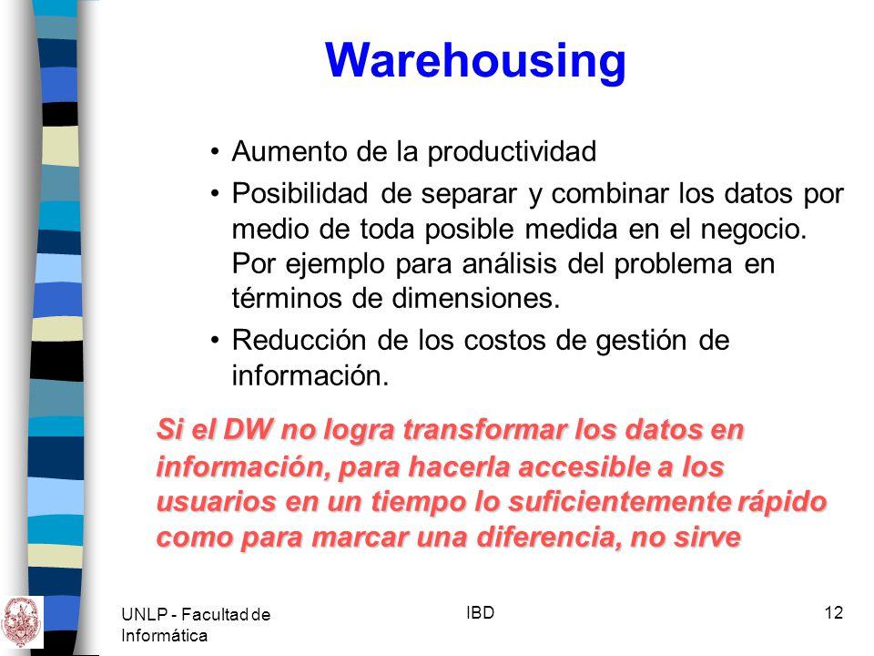 UNLP - Facultad de Informática IBD13 Warehousing Mundo operacional.