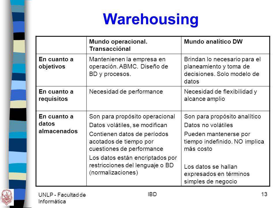UNLP - Facultad de Informática IBD14 Warehousing Mundo operac.