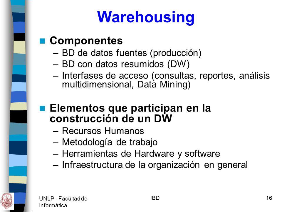UNLP - Facultad de Informática IBD17 Warehousing Etapas de diseño de un DW –Análisis –Diseño del modelo de datos –Selección y extracción de datos –Limpieza y Transformación –Creación de los Metadatos –Carga –Actualización