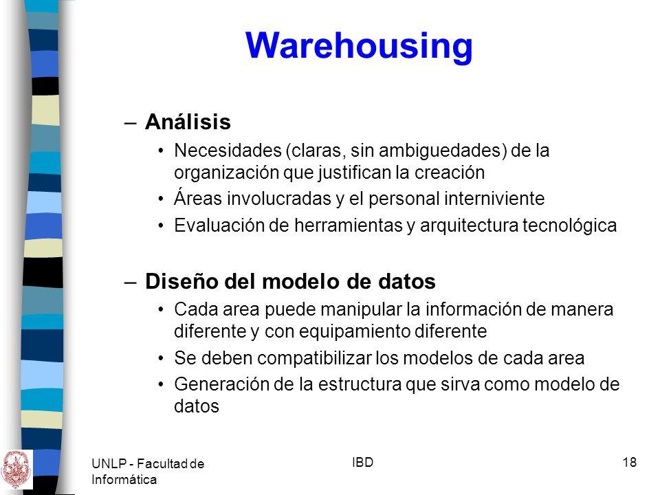 UNLP - Facultad de Informática IBD19 Warehousing –Selección y extracción de datos Información transaccional (indica operatividad) no se incluye Actualización de datos vs.