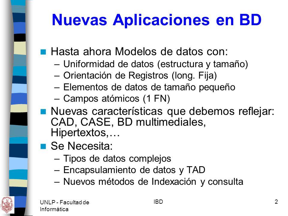 UNLP - Facultad de Informática IBD3 Nuevas Aplicaciones Aplicaciones nuevas –Sistemas de ayuda a las decisiones Data Marts Data Warehouse Data Mining –Bases de datos espaciales (GIS) –Bases de datos multimedia