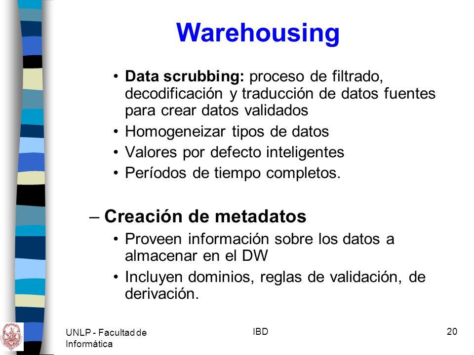 UNLP - Facultad de Informática IBD21 Warehousing –Carga Preprocesamiento adicional (chequeos de restricciones de integridad, clasificaciones, etc) Se agregan Checkpoints (ante una falla, se comienza desde el último checkpoint) Debido a la cant.