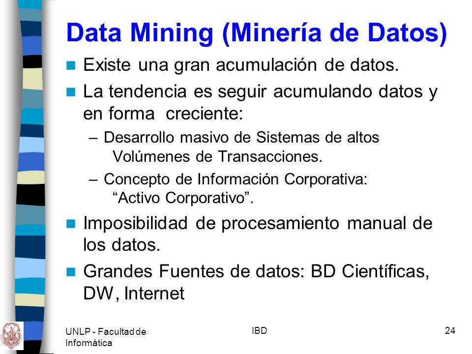 UNLP - Facultad de Informática IBD25 La tecnología actual facilita la recolección y acumulación de datos.