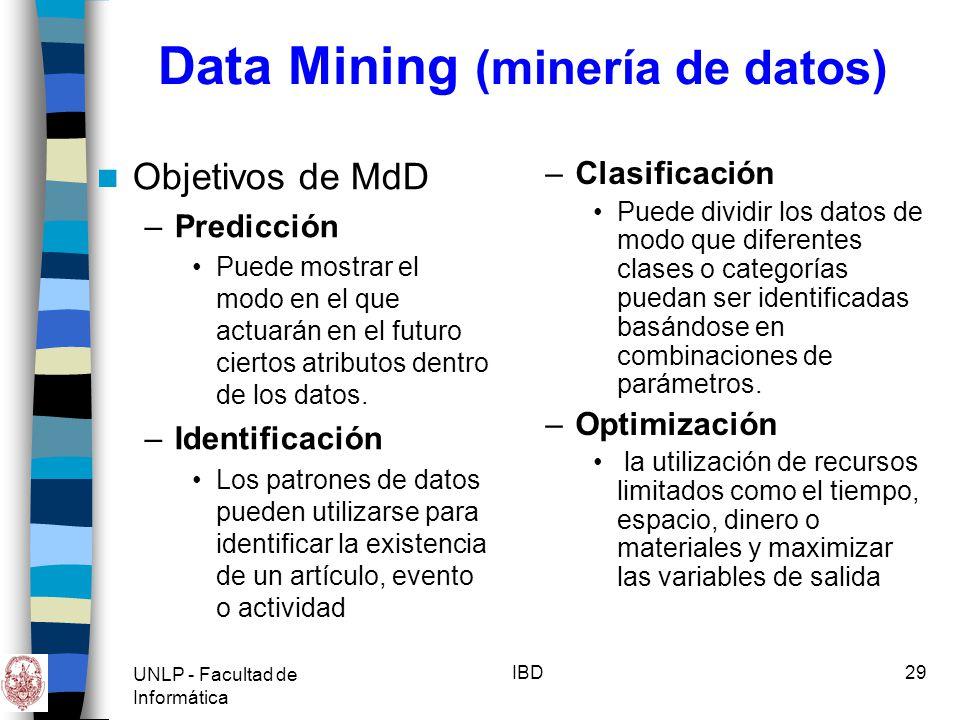 UNLP - Facultad de Informática IBD30 Data Mining (minería de datos) El proceso de KDD 1.Comprender el dominio 2.Preparar las BDs 3.Descrubir patrones (Data Mining) 4.Postprocesar los patrones descubiertos 5.Disponer los resultados para su uso
