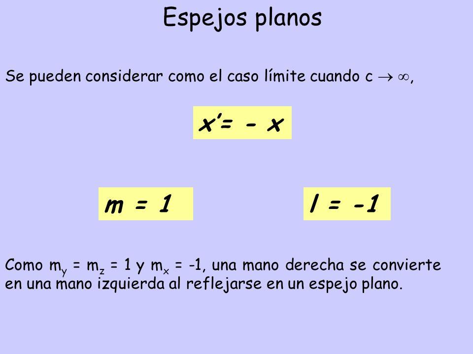 Espejos planos Se pueden considerar como el caso límite cuando c, Como m y = m z = 1 y m x = -1, una mano derecha se convierte en una mano izquierda a