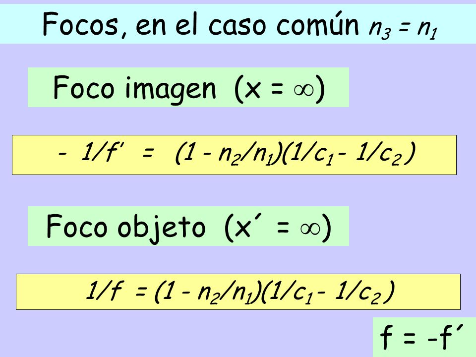 Focos, en el caso común n 3 = n 1 - 1/f = (1 - n 2 /n 1 )(1/c 1 - 1/c 2 ) Foco imagen (x = ) 1/f = (1 - n 2 /n 1 )(1/c 1 - 1/c 2 ) Foco objeto (x´ = )