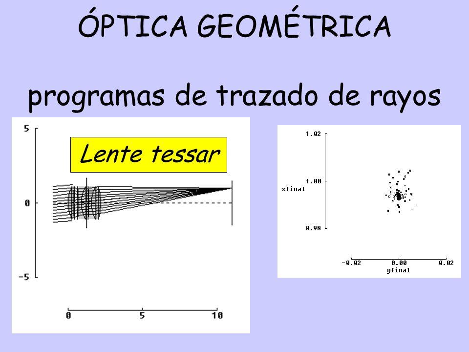 Física: ley de Snell de la refracción, n i sen( i ) = n t sen( t ) Trigonometría: u + = i, u, + t = ; La ley de la refracción permite escribir: y usando la aproximación paraxial, n i h n i h n t h n t h OS OC OC OS Dióptricos esféricos n i (u + ) = n t ( - u, )