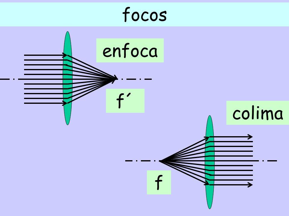 focos f´ f enfoca colima