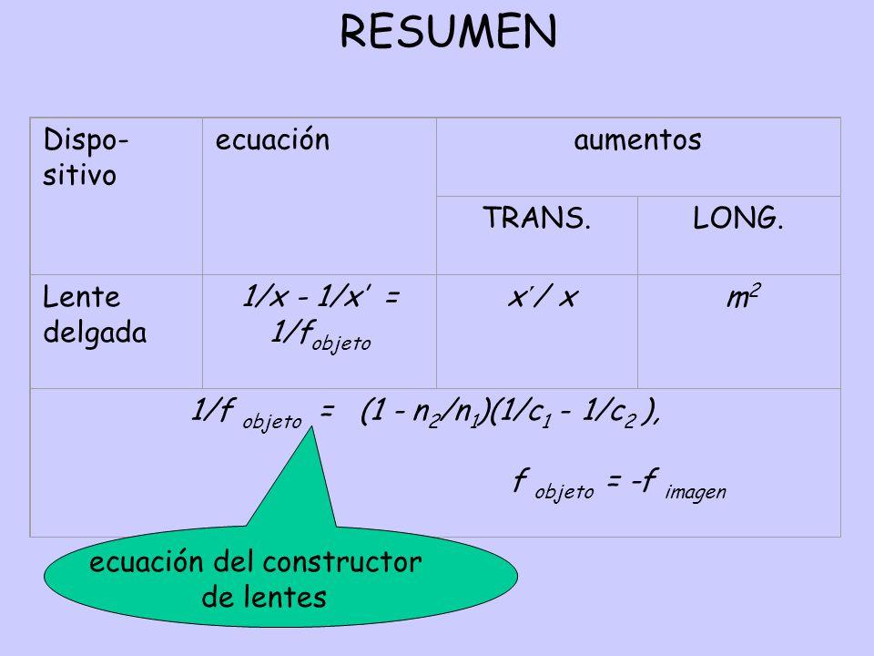 RESUMEN Dispo- sitivo ecuaciónaumentos TRANS.LONG. Lente delgada 1/x - 1/x = 1/f objeto x´/ x m2 m2 1/f objeto = (1 - n 2 /n 1 )(1/c 1 - 1/c 2 ), f ob